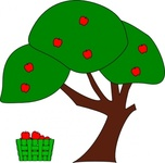 apple,tree,basket,nature,media,clip art,public domain,image,png,svg,inkscape