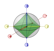 quantum information,bloch sphere,clifford group